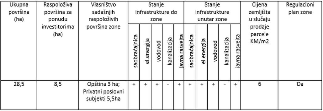 laktasi-latinica