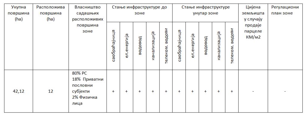 banja-luka-cirilica
