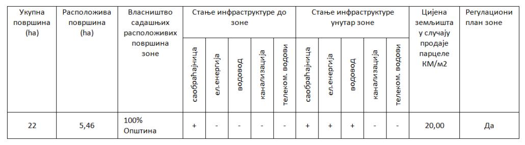 bijeljina-zona3-cirilica