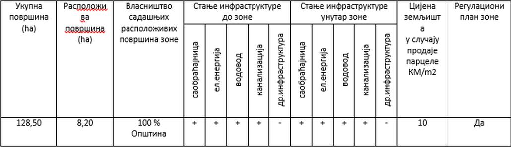 derventa-tabela