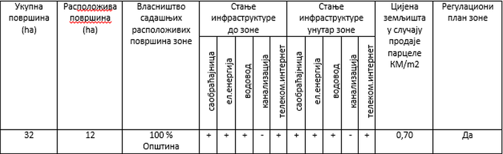 srbac-crnaja-tabela