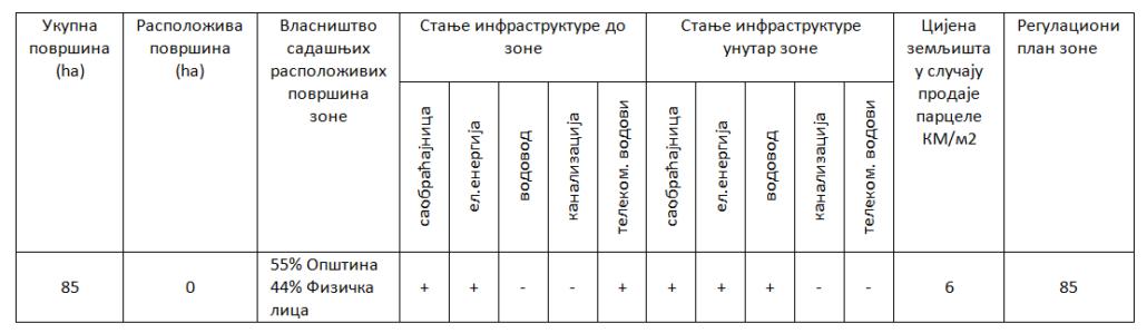 trebinje-cirilica