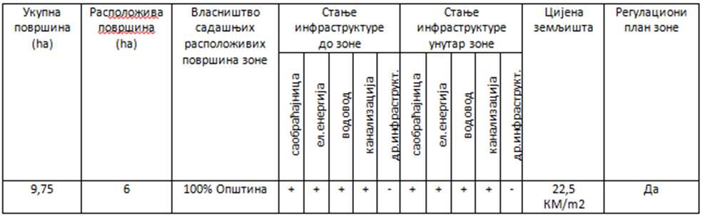 teslic1